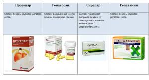 Гепатит в с д