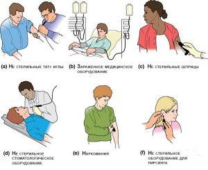 Что такое гепатит д