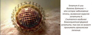 Гепатит в чем опасен